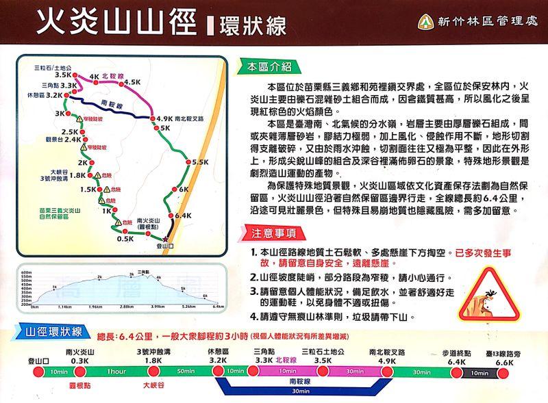 火炎山步道路線圖