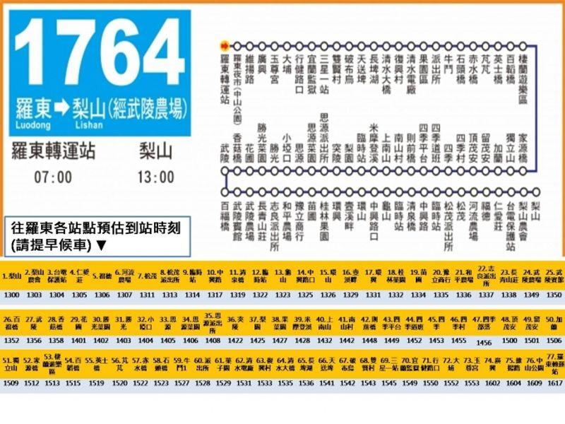 國光客運1764路線圖