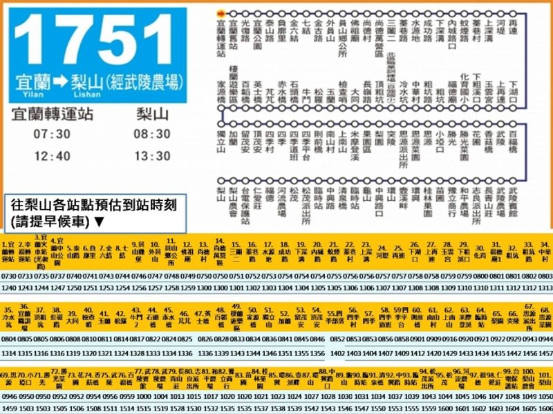 國光客運1751路線圖